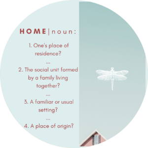 Circle with image of sky, dragonfly, and top of a house, and four definitions for the word home.